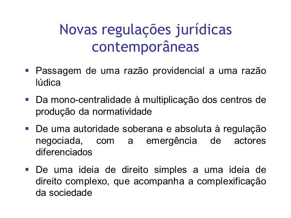 Novas regulações jurídicas contemporâneas Passagem de uma razão providencial a uma razão lúdica Da mono-centralidade à multiplicação dos centros de pr
