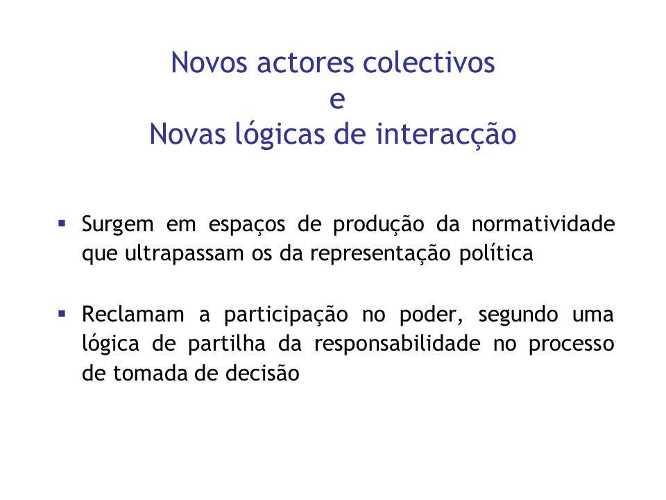 Novos actores colectivos e Novas lógicas de interacção Surgem em espaços de produção da normatividade que ultrapassam os da representação política Rec