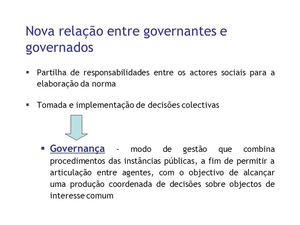 Nova relação entre governantes e governados Partilha de responsabilidades entre os actores sociais para a elaboração da norma Tomada e implementação d