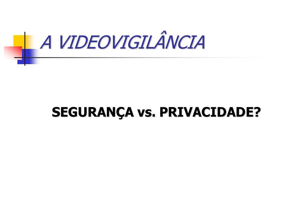 A VIDEOVIGILÂNCIA SEGURANÇA vs. PRIVACIDADE?