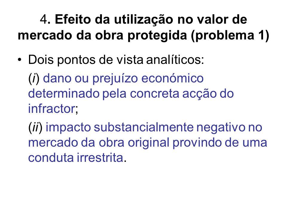 4. Efeito da utilização no valor de mercado da obra protegida (problema 1) Dois pontos de vista analíticos: (i) dano ou prejuízo económico determinado