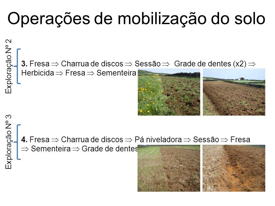 Operações de mobilização do solo Exploração Nº 2 3. Fresa Charrua de discos Sessão Grade de dentes (x2) Herbicida Fresa Sementeira Exploração Nº 3 4.