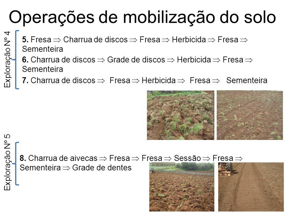 Operações de mobilização do solo Exploração Nº 4 Exploração Nº 5 5. Fresa Charrua de discos Fresa Herbicida Fresa Sementeira 6. Charrua de discos Grad