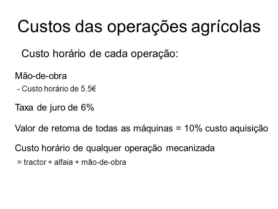Custos das operações agrícolas Mão-de-obra Custo horário de qualquer operação mecanizada - Custo horário de 5.5 Custo horário de cada operação: = tractor + alfaia + mão-de-obra Taxa de juro de 6% Valor de retoma de todas as máquinas = 10% custo aquisição