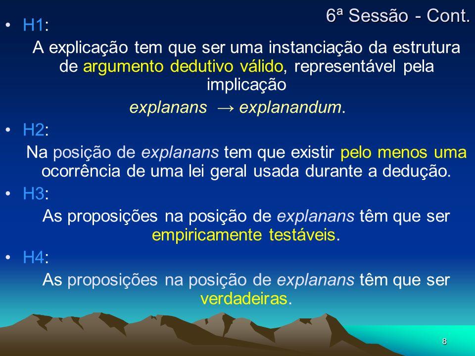8 H1: A explicação tem que ser uma instanciação da estrutura de argumento dedutivo válido, representável pela implicação explanans explanandum. H2: Na