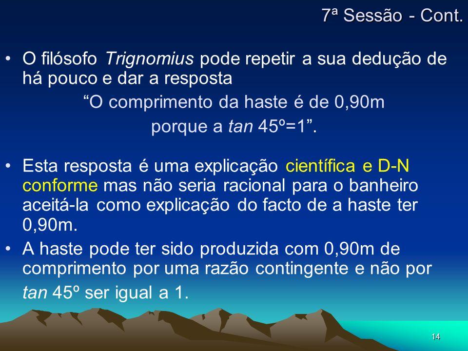14 O filósofo Trignomius pode repetir a sua dedução de há pouco e dar a resposta O comprimento da haste é de 0,90m porque a tan 45º=1. Esta resposta é