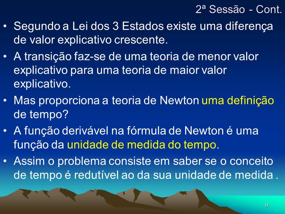 20 Mas a inferência de alguns processos naturais são constantes para todos os processos naturais são constantes é uma inferência indutiva.