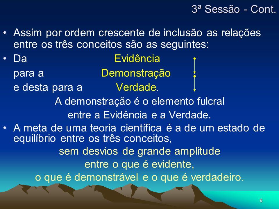 8 Assim por ordem crescente de inclusão as relações entre os três conceitos são as seguintes: Da Evidência para a Demonstração e desta para a Verdade.