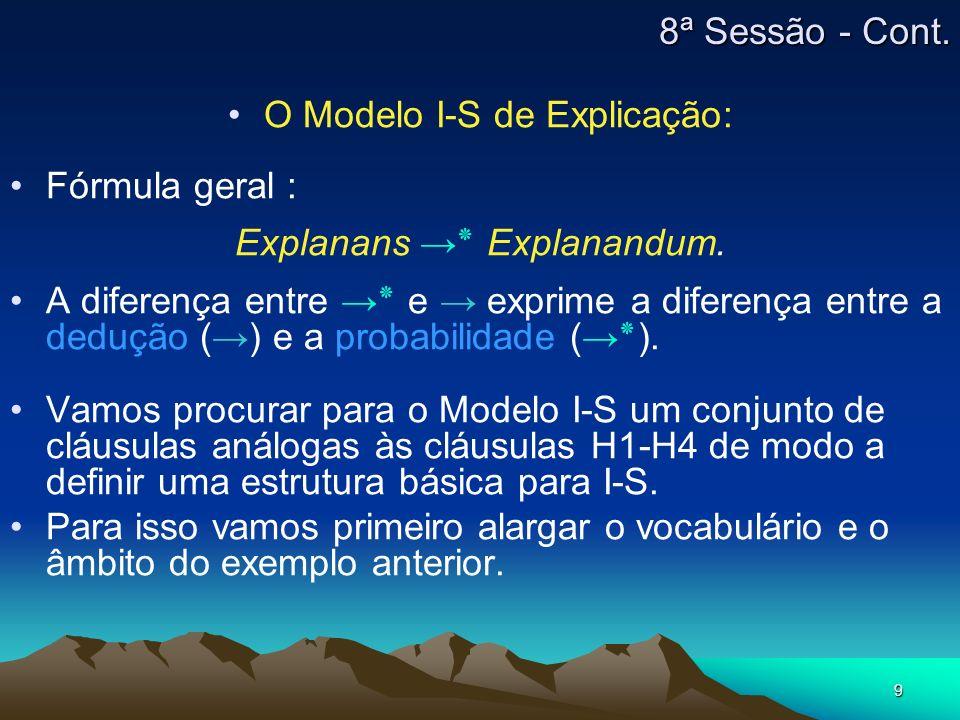 9 O Modelo I-S de Explicação: Fórmula geral : Explanans ٭ Explanandum. A diferença entre ٭ e exprime a diferença entre a dedução () e a probabilidade