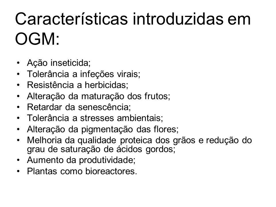 Características introduzidas em OGM: Ação inseticida; Tolerância a infeções virais; Resistência a herbicidas; Alteração da maturação dos frutos; Retar