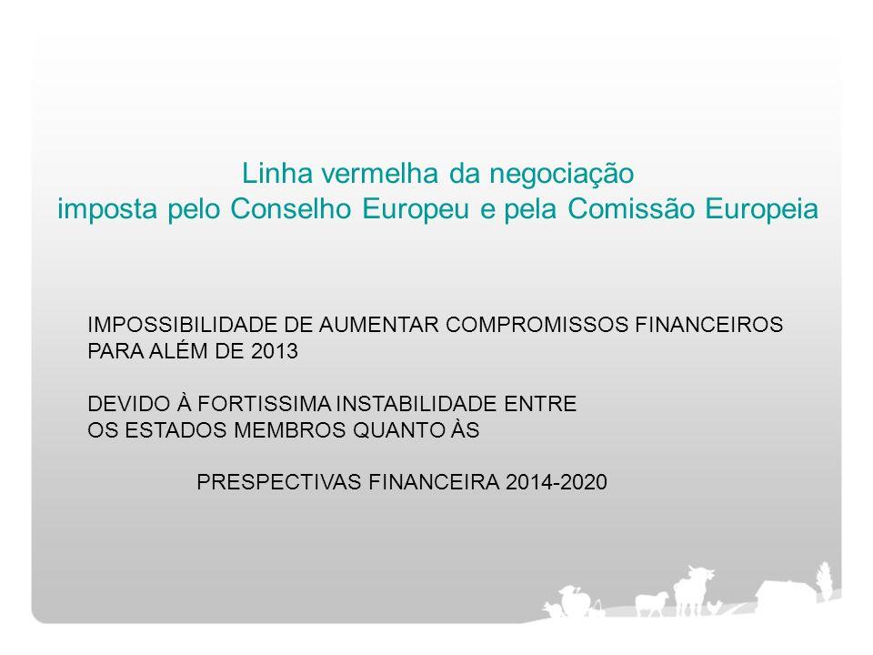 Linha vermelha da negociação imposta pelo Conselho Europeu e pela Comissão Europeia IMPOSSIBILIDADE DE AUMENTAR COMPROMISSOS FINANCEIROS PARA ALÉM DE