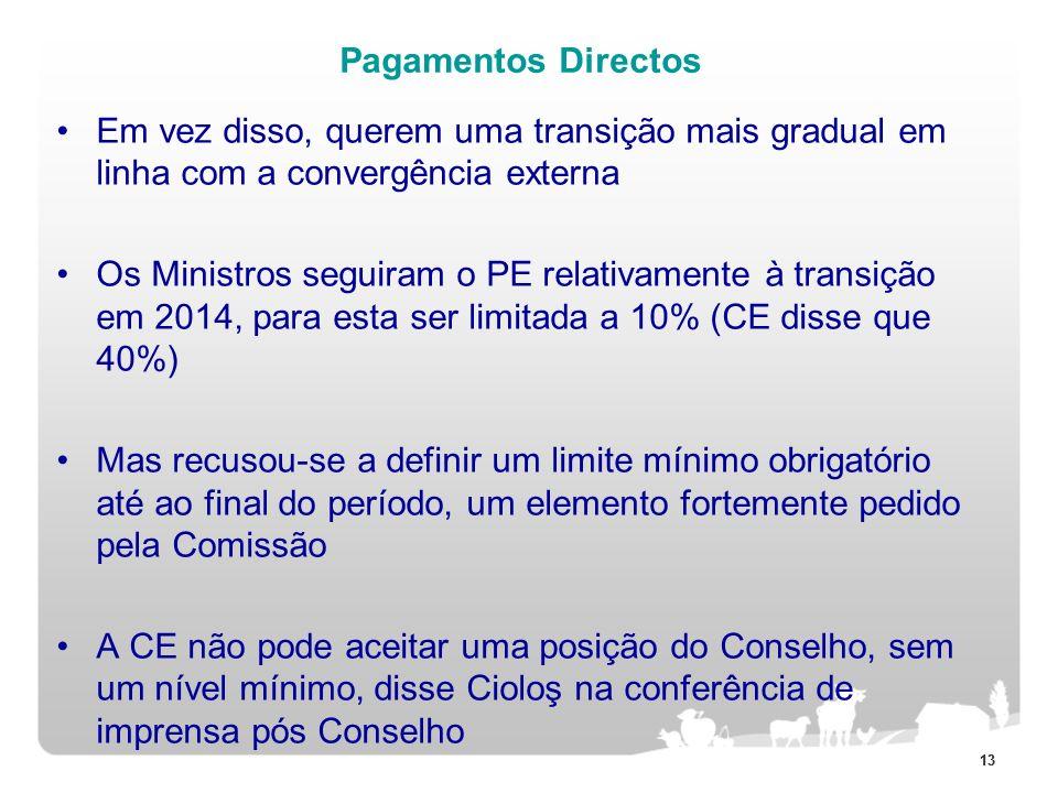 13 Pagamentos Directos Em vez disso, querem uma transição mais gradual em linha com a convergência externa Os Ministros seguiram o PE relativamente à