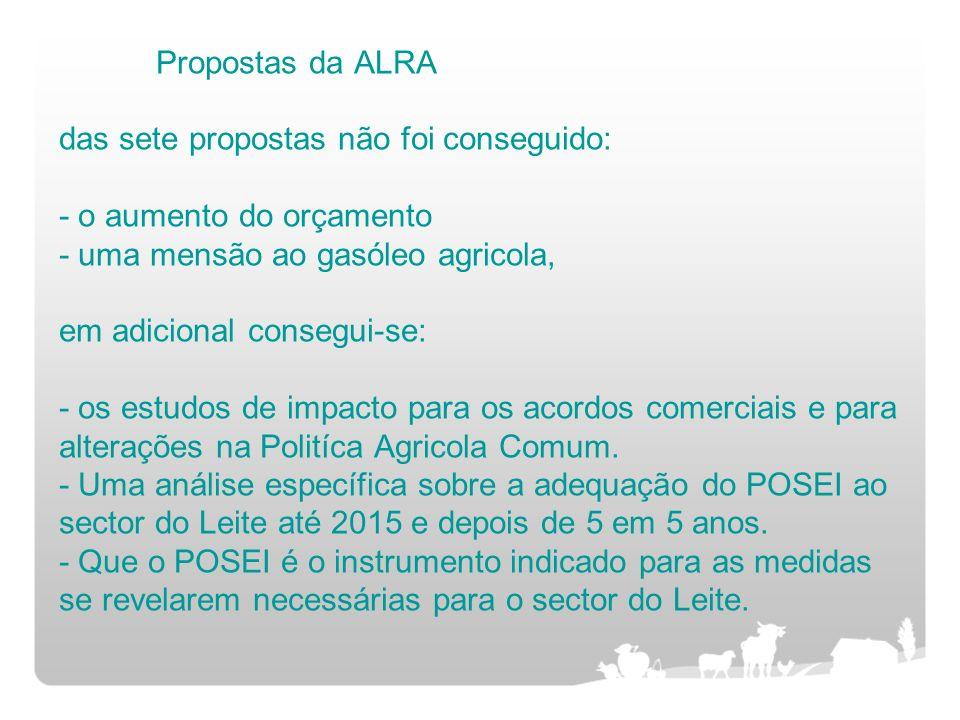 Propostas da ALRA das sete propostas não foi conseguido: - o aumento do orçamento - uma mensão ao gasóleo agricola, em adicional consegui-se: - os est