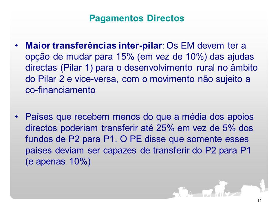 14 Pagamentos Directos Maior transferências inter-pilar: Os EM devem ter a opção de mudar para 15% (em vez de 10%) das ajudas directas (Pilar 1) para