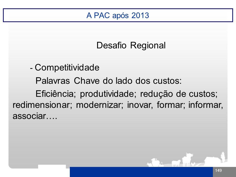149 A PAC após 2013 Desafio Regional - Competitividade Palavras Chave do lado dos custos: Eficiência; produtividade; redução de custos; redimensionar;