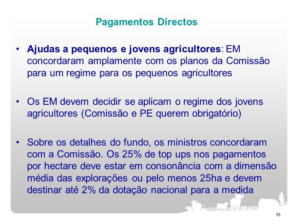 15 Pagamentos Directos Ajudas a pequenos e jovens agricultores: EM concordaram amplamente com os planos da Comissão para um regime para os pequenos ag
