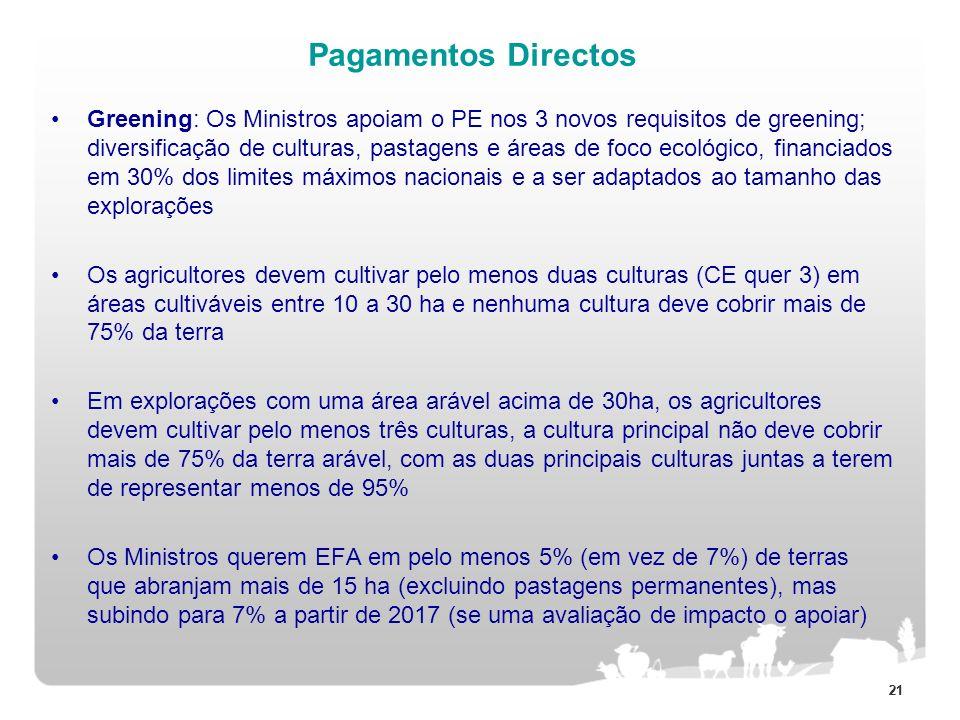 21 Pagamentos Directos Greening: Os Ministros apoiam o PE nos 3 novos requisitos de greening; diversificação de culturas, pastagens e áreas de foco ec