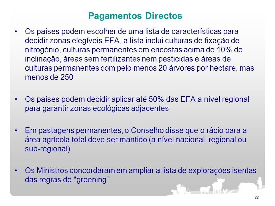 22 Pagamentos Directos Os países podem escolher de uma lista de características para decidir zonas elegíveis EFA, a lista inclui culturas de fixação d