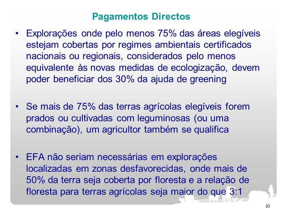 23 Pagamentos Directos Explorações onde pelo menos 75% das áreas elegíveis estejam cobertas por regimes ambientais certificados nacionais ou regionais