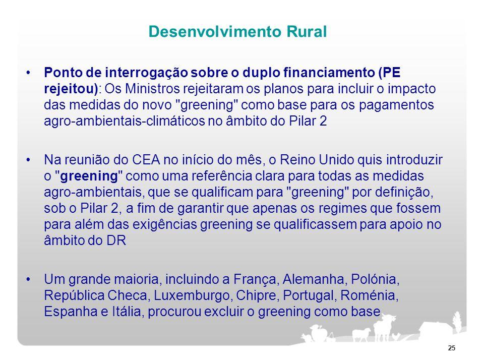 25 Desenvolvimento Rural Ponto de interrogação sobre o duplo financiamento (PE rejeitou): Os Ministros rejeitaram os planos para incluir o impacto das