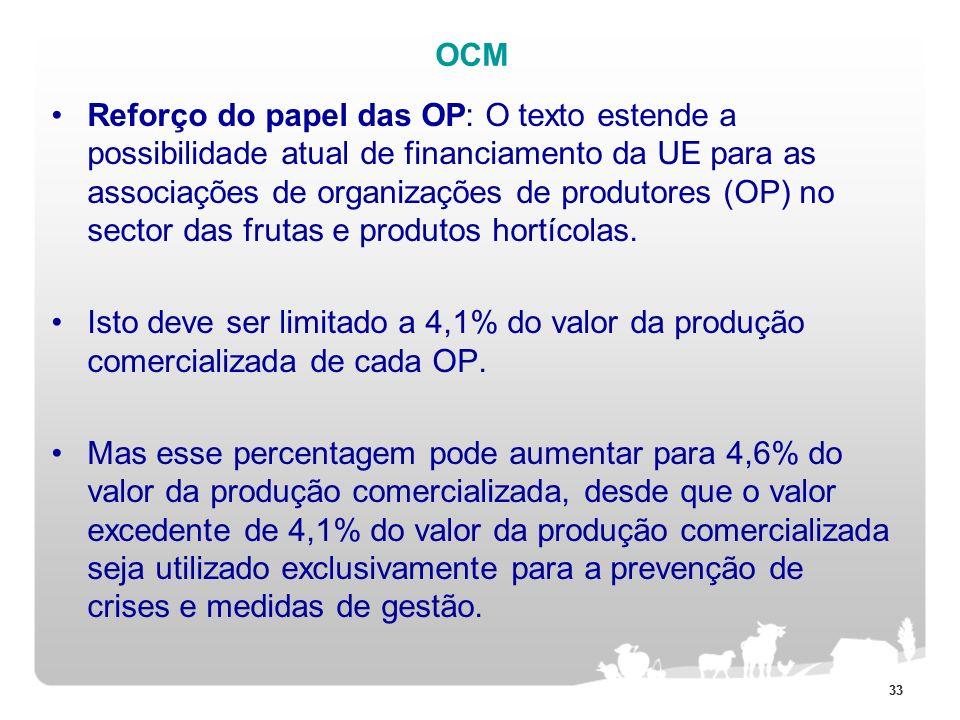 33 OCM Reforço do papel das OP: O texto estende a possibilidade atual de financiamento da UE para as associações de organizações de produtores (OP) no