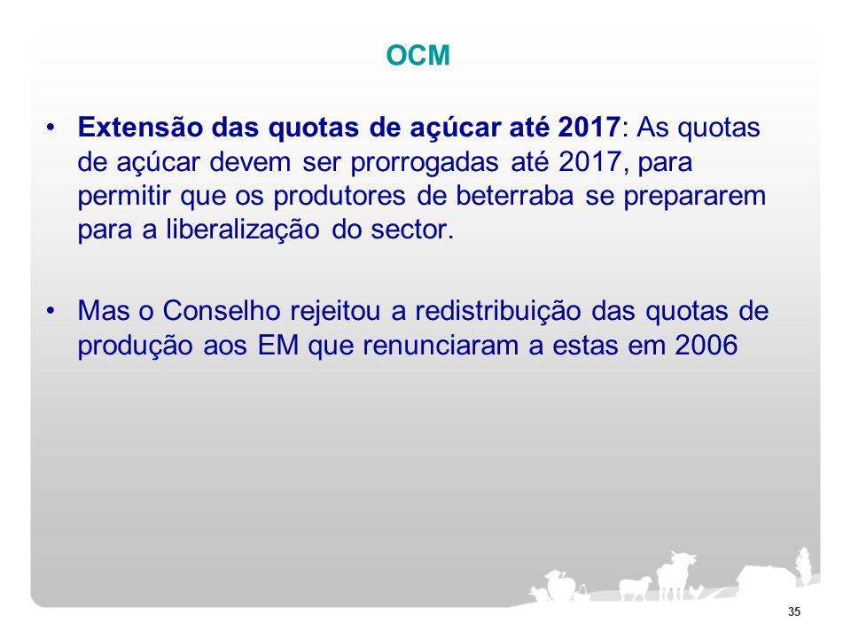 35 OCM Extensão das quotas de açúcar até 2017: As quotas de açúcar devem ser prorrogadas até 2017, para permitir que os produtores de beterraba se pre