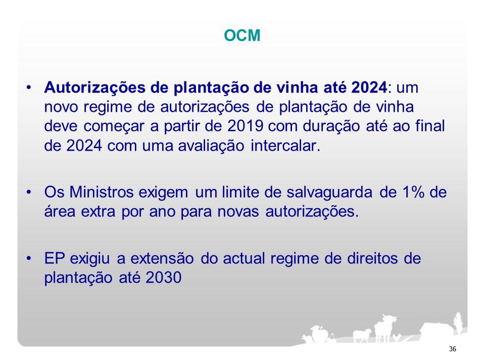 36 OCM Autorizações de plantação de vinha até 2024: um novo regime de autorizações de plantação de vinha deve começar a partir de 2019 com duração até