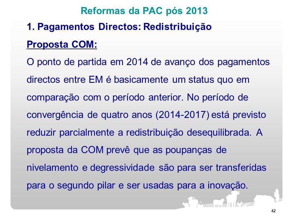 42 Reformas da PAC pós 2013 1. Pagamentos Directos: Redistribuição Proposta COM: O ponto de partida em 2014 de avanço dos pagamentos directos entre EM