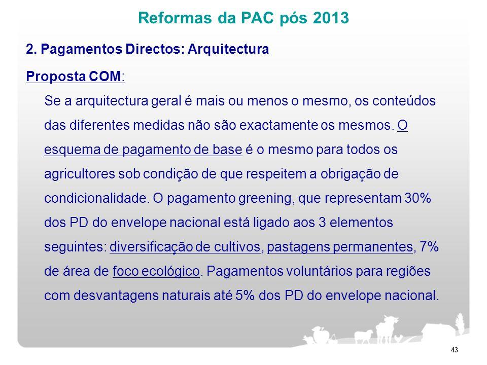 43 Reformas da PAC pós 2013 2. Pagamentos Directos: Arquitectura Proposta COM: Se a arquitectura geral é mais ou menos o mesmo, os conteúdos das difer