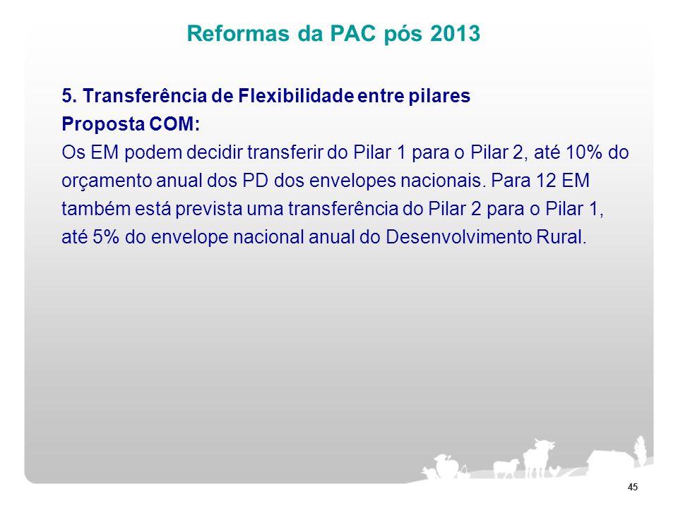 45 Reformas da PAC pós 2013 5. Transferência de Flexibilidade entre pilares Proposta COM: Os EM podem decidir transferir do Pilar 1 para o Pilar 2, at