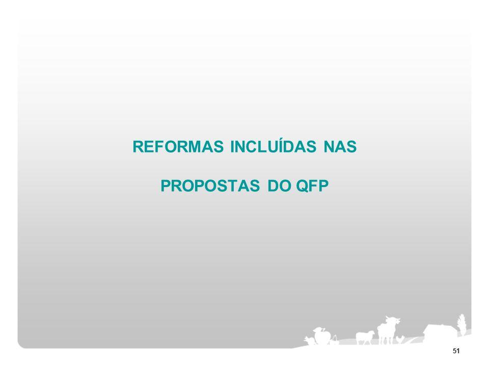 51 REFORMAS INCLUÍDAS NAS PROPOSTAS DO QFP
