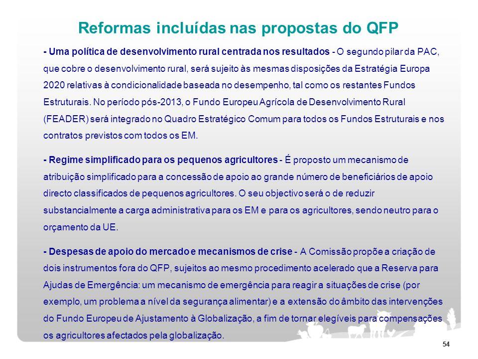 54 Reformas incluídas nas propostas do QFP - Uma política de desenvolvimento rural centrada nos resultados - O segundo pilar da PAC, que cobre o desen