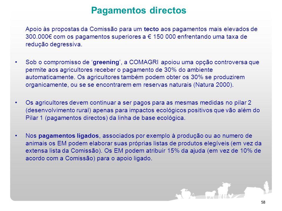 58 Pagamentos directos Apoio às propostas da Comissão para um tecto aos pagamentos mais elevados de 300.000 com os pagamentos superiores a 150 000 enf