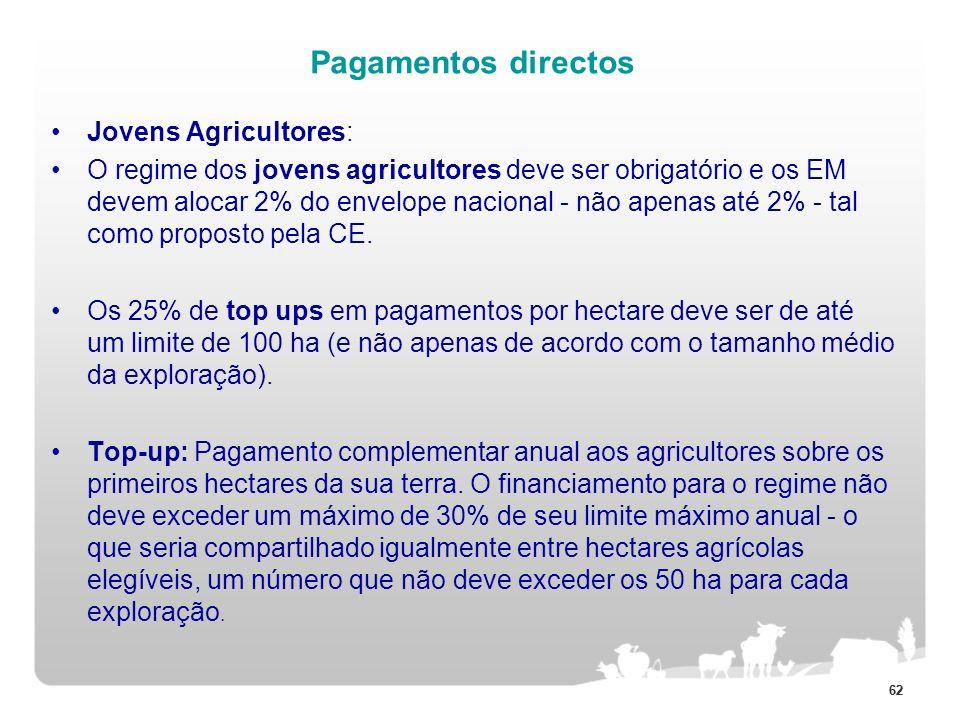 62 Pagamentos directos Jovens Agricultores: O regime dos jovens agricultores deve ser obrigatório e os EM devem alocar 2% do envelope nacional - não a