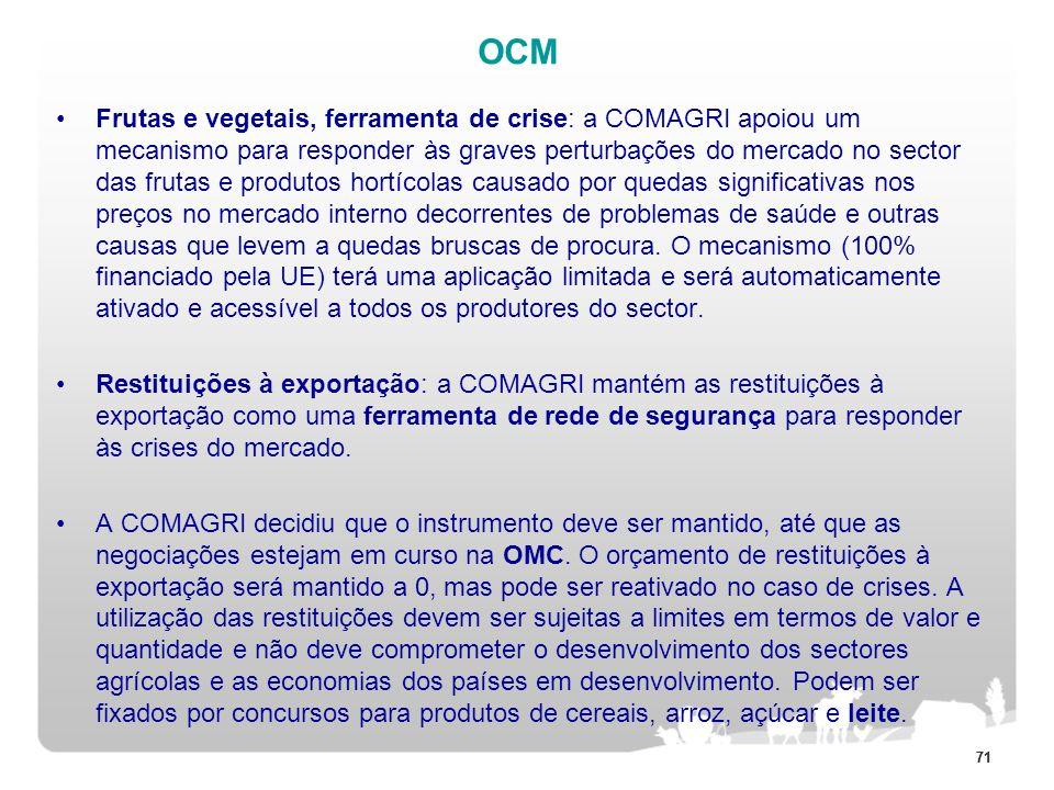 71 OCM Frutas e vegetais, ferramenta de crise: a COMAGRI apoiou um mecanismo para responder às graves perturbações do mercado no sector das frutas e p