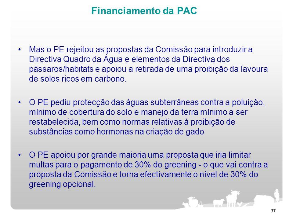 77 Financiamento da PAC Mas o PE rejeitou as propostas da Comissão para introduzir a Directiva Quadro da Água e elementos da Directiva dos pássaros/ha