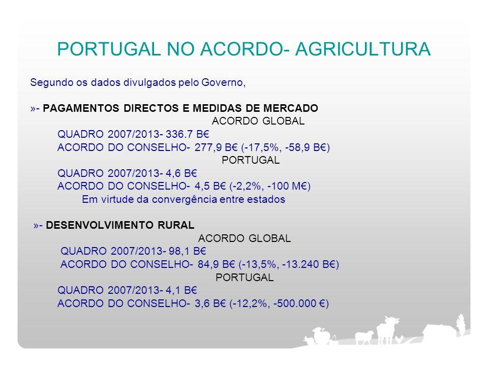 PORTUGAL NO ACORDO- AGRICULTURA Segundo os dados divulgados pelo Governo, »- PAGAMENTOS DIRECTOS E MEDIDAS DE MERCADO ACORDO GLOBAL QUADRO 2007/2013-
