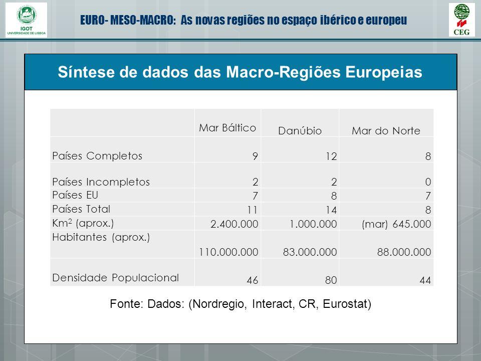 EURO- MESO-MACRO: As novas regiões no espaço ibérico e europeu Síntese de dados das Macro-Regiões Europeias Mar Báltico DanúbioMar do Norte Países Com