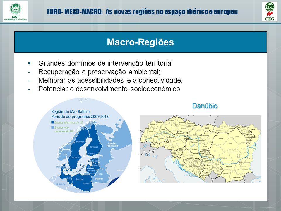 EURO- MESO-MACRO: As novas regiões no espaço ibérico e europeu Macro-Regiões Grandes domínios de intervenção territorial -Recuperação e preservação am