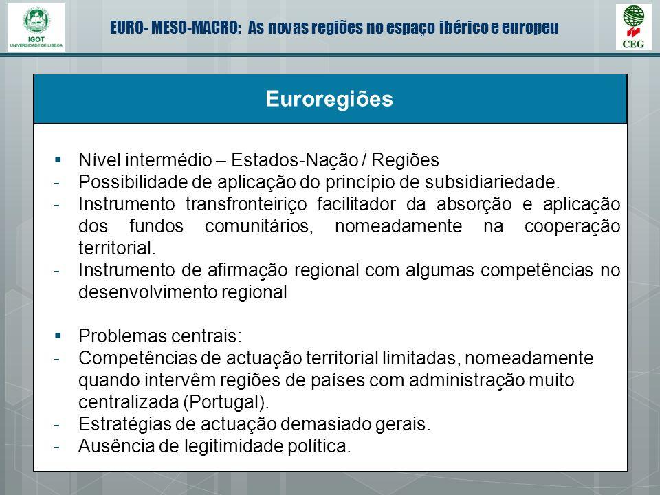 EURO- MESO-MACRO: As novas regiões no espaço ibérico e europeu Euroregiões Nível intermédio – Estados-Nação / Regiões -Possibilidade de aplicação do p