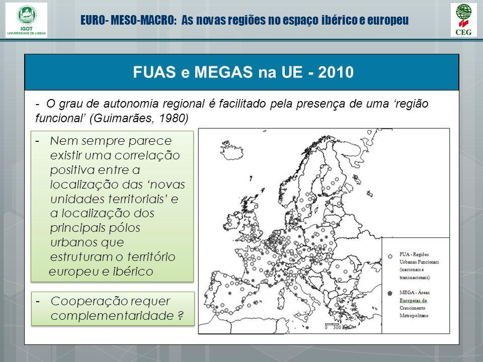 EURO- MESO-MACRO: As novas regiões no espaço ibérico e europeu FUAS e MEGAS na UE - 2010 - O grau de autonomia regional é facilitado pela presença de