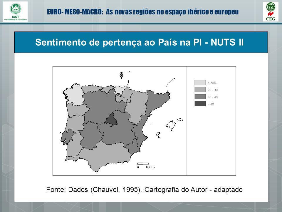 EURO- MESO-MACRO: As novas regiões no espaço ibérico e europeu Sentimento de pertença ao País na PI - NUTS II Fonte: Dados (Chauvel, 1995). Cartografi