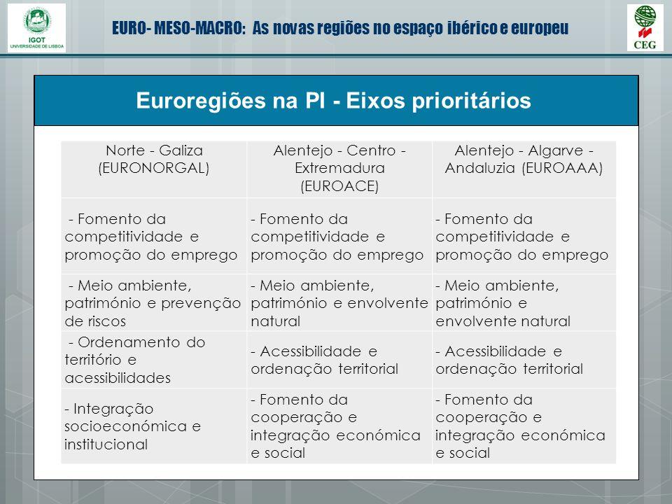 EURO- MESO-MACRO: As novas regiões no espaço ibérico e europeu Euroregiões na PI - Eixos prioritários Norte - Galiza (EURONORGAL) Alentejo - Centro -