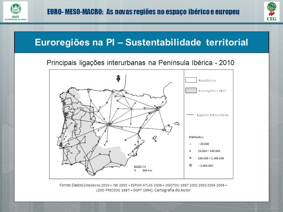 EURO- MESO-MACRO: As novas regiões no espaço ibérico e europeu Euroregiões na PI – Sustentabilidade territorial Principais ligações interurbanas na Pe