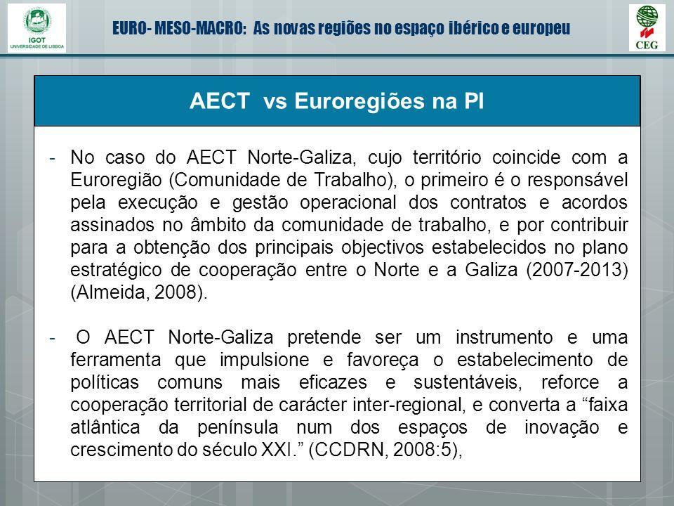 EURO- MESO-MACRO: As novas regiões no espaço ibérico e europeu AECT vs Euroregiões na PI -No caso do AECT Norte-Galiza, cujo território coincide com a