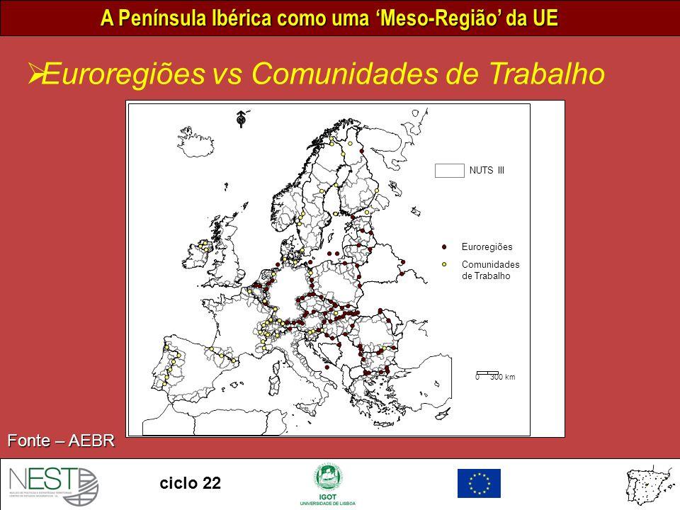A Península Ibérica como uma Meso-Região da UE ciclo 22 Euroregiões vs Comunidades de Trabalho Fonte – AEBR 0 300 km NUTS III Euroregiões Comunidades de Trabalho