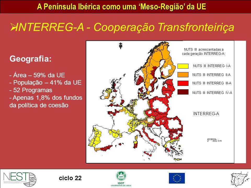 A Península Ibérica como uma Meso-Região da UE ciclo 22 0 300 km NUTS III INTERREG I-A NUTS III INTERREG II-A NUTS III INTERREG III-A NUTS III INTERREG IV-A NUTS III acrescentadas a cada geração INTERREG-A: INTERREG-A INTERREG-A - Cooperação Transfronteiriça Geografia: - Área – 59% da UE - População – 41% da UE - 52 Programas - Apenas 1,8% dos fundos da política de coesão