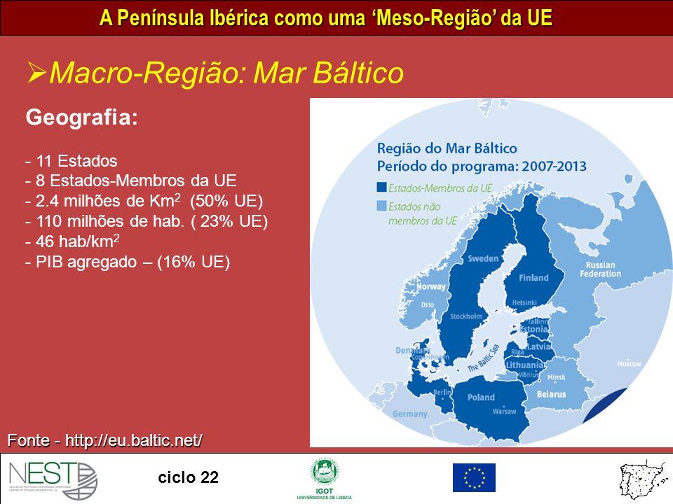 A Península Ibérica como uma Meso-Região da UE ciclo 22 Fonte - http://eu.baltic.net/ Macro-Região: Mar Báltico Geografia: - 11 Estados - 8 Estados-Membros da UE - 2.4 milhões de Km 2 (50% UE) - 110 milhões de hab.