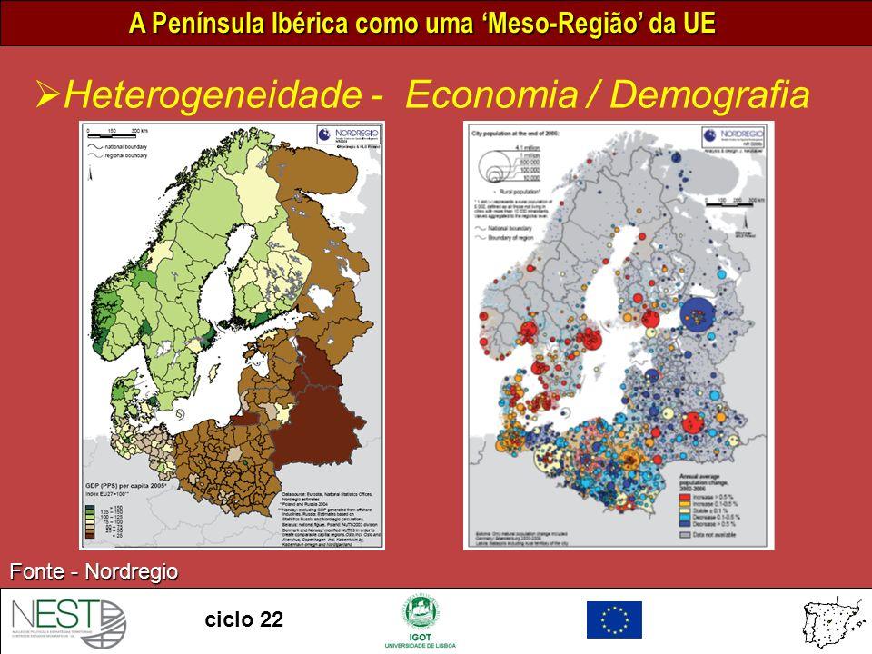 A Península Ibérica como uma Meso-Região da UE ciclo 22 Fonte - Nordregio Heterogeneidade - Economia / Demografia