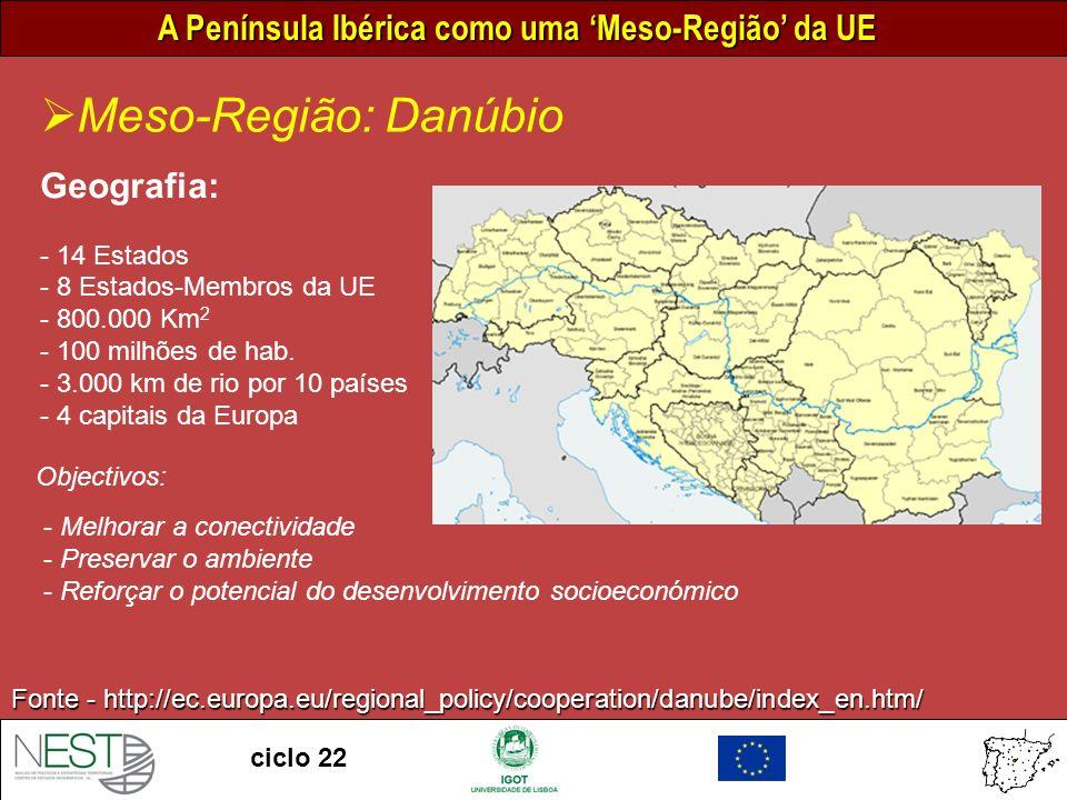 A Península Ibérica como uma Meso-Região da UE ciclo 22 Fonte - http://ec.europa.eu/regional_policy/cooperation/danube/index_en.htm/ Meso-Região: Danúbio Geografia: - 14 Estados - 8 Estados-Membros da UE - 800.000 Km 2 - 100 milhões de hab.